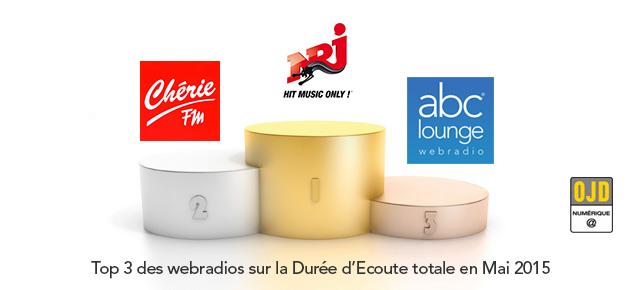 OJD – Classement des audiences des Webradios en Mai 2015