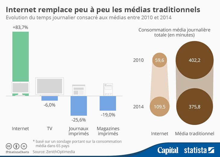 ima-media-internet2015