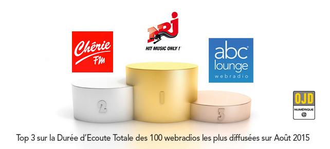OJD – Classement des audiences des Webradios en Août 2015