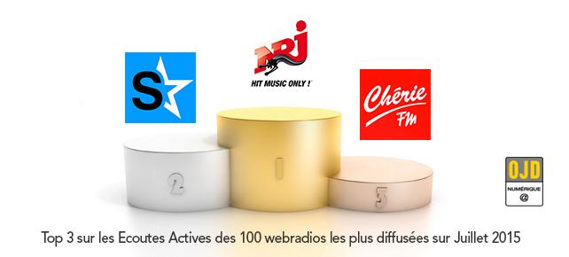 OJD – Classement des audiences des Webradios en Juillet 2015