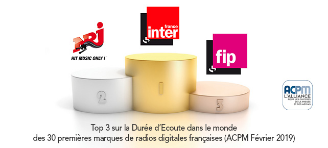 ACPM – Classement des radios digitales en Février 2019