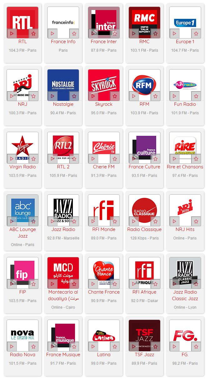 Voici le classement des 30 radios digitales françaises les plus diffusées sur la plate-forme myTuner pour le mois d'Avril 2019.