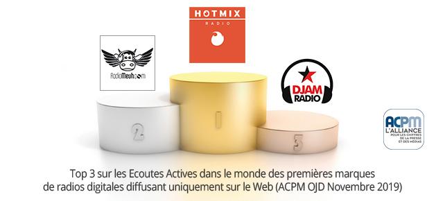 ACPM – Classement des radios digitales Novembre 2019