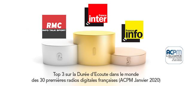 Classement ACPM des radios digitales en Janvier 2020