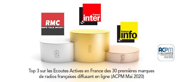 Classement ACPM des radios digitales en Mai 2020