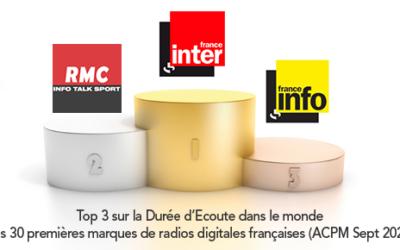 Classement ACPM des radios digitales en Sept 2020
