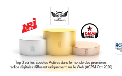 Classement ACPM des radios digitales en Octobre 2020