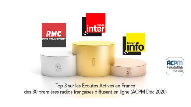 Classement ACPM des radios digitales en Décembre 2020