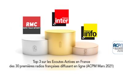 Classement ACPM des radios digitales en Mars 2021